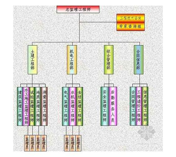 中国监理招标网